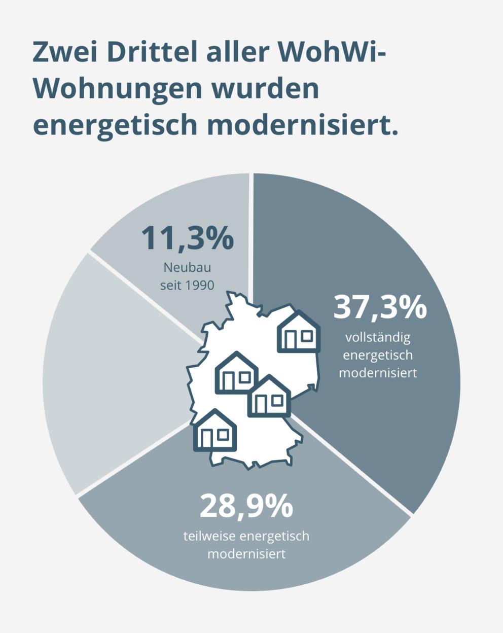G_Energetische_Modernisierung@2x